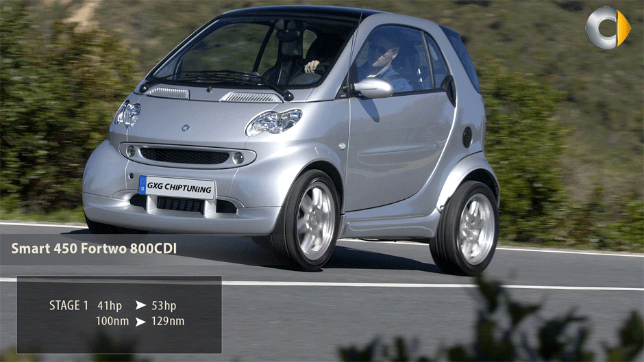 Smart 450 Fortwo 800CDI
