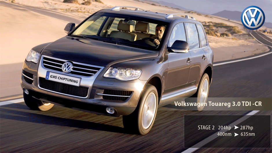 Volkswagen Touareg 3.0 TDI -CR